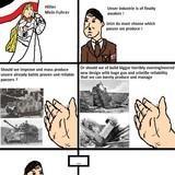 Ze Downfall of Nazi Deutschland